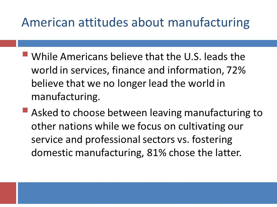 American attitudes about manufacturing While Americans believe that the U.S.