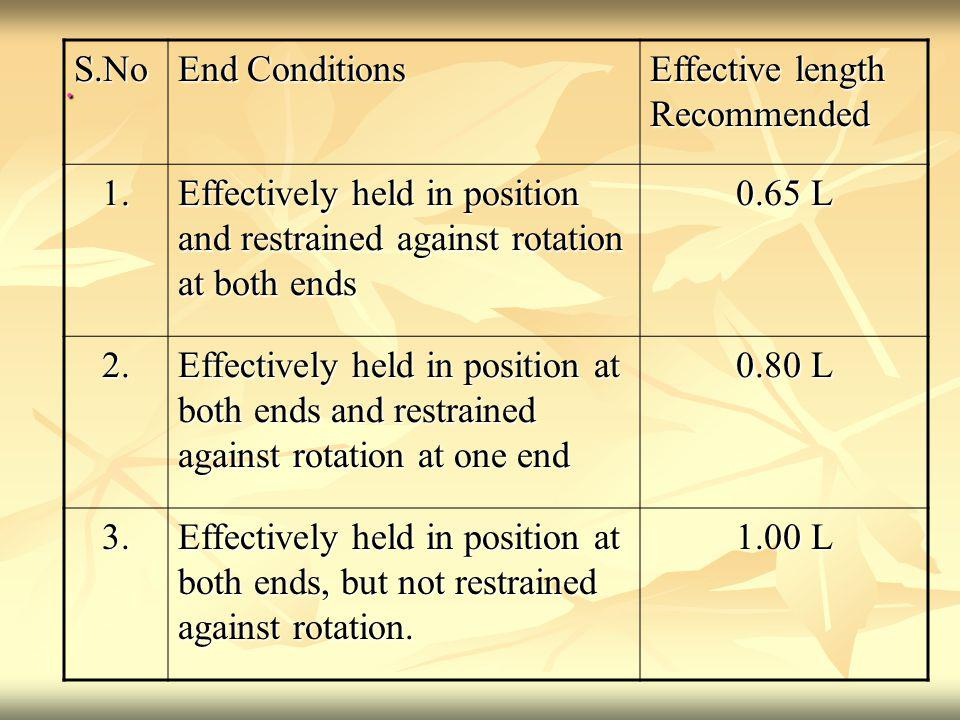 S.No End Conditions Effective length Recommended 1.