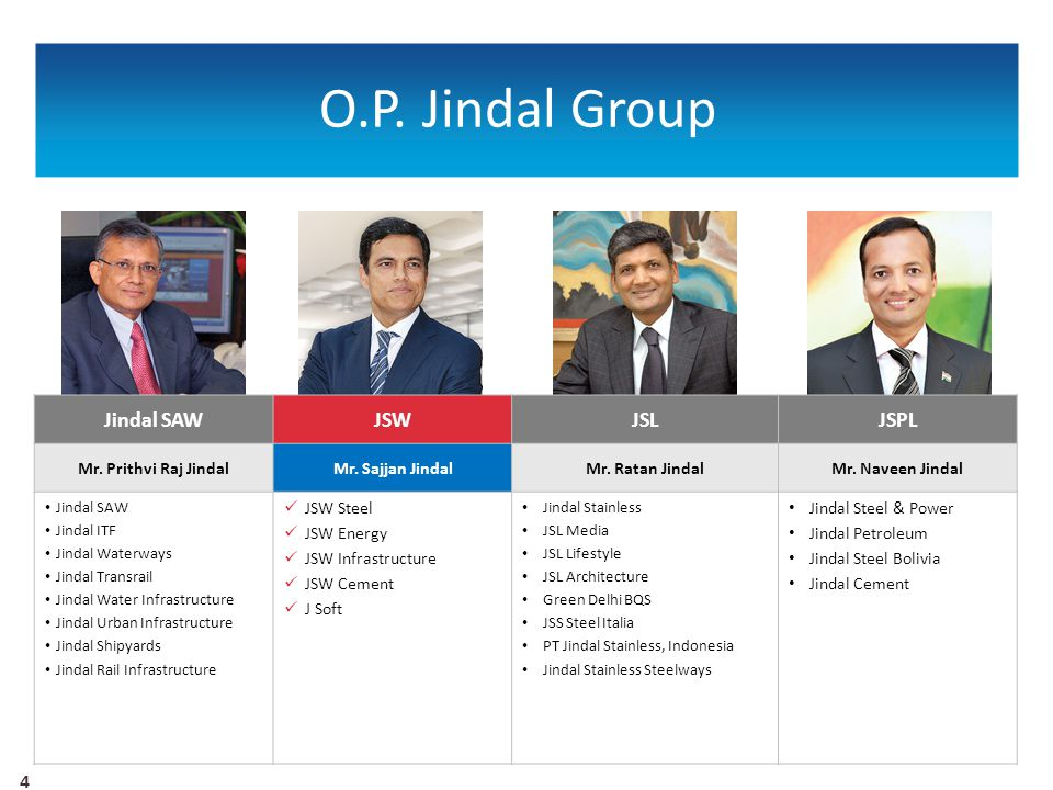 $11 billion conglomerate JSW Group Existing capacity – 5.2 MTPA Existing capacity – 14.3 MTPA JSW Steel Existing capacity – 3140 MW JSW Energy IT services provider J Soft Leading private sector infrastructure company, with ports at Ratnagiri, Goa, Dharamtar JSW Infrastructure JSW Cement 5