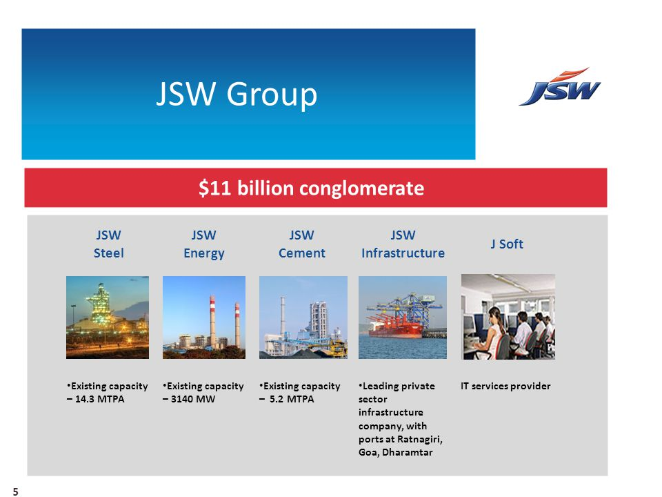 Delivered 10x growth in 10 years JSW Steel 2002 1.6 MTPA 2005 2.5 MTPA Colour coating line Acquired EURO IKON 2007 4.8 MTPA CRM of 1.0 MTPA Overseas acquisitions in US and Mozambique 2008 Iron Ore mines acquired in Chile 2009 7.8 MTPA 2006 3.8 MTPA 2010 JSW-JFE strategic partnership 3.5 MTPA of HSM II Coal mines in USA 2011 Acquisition of 49.3% stake in Ispat 2012 HSM II capacity expansion 2004 Acquired SISCOL* 2013 14.3 MTPA (Ispat merger) 6