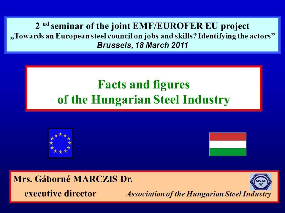 Main steel companies ISD DUNAFERR Group: - ISD Dunaferr Ironworks Co.