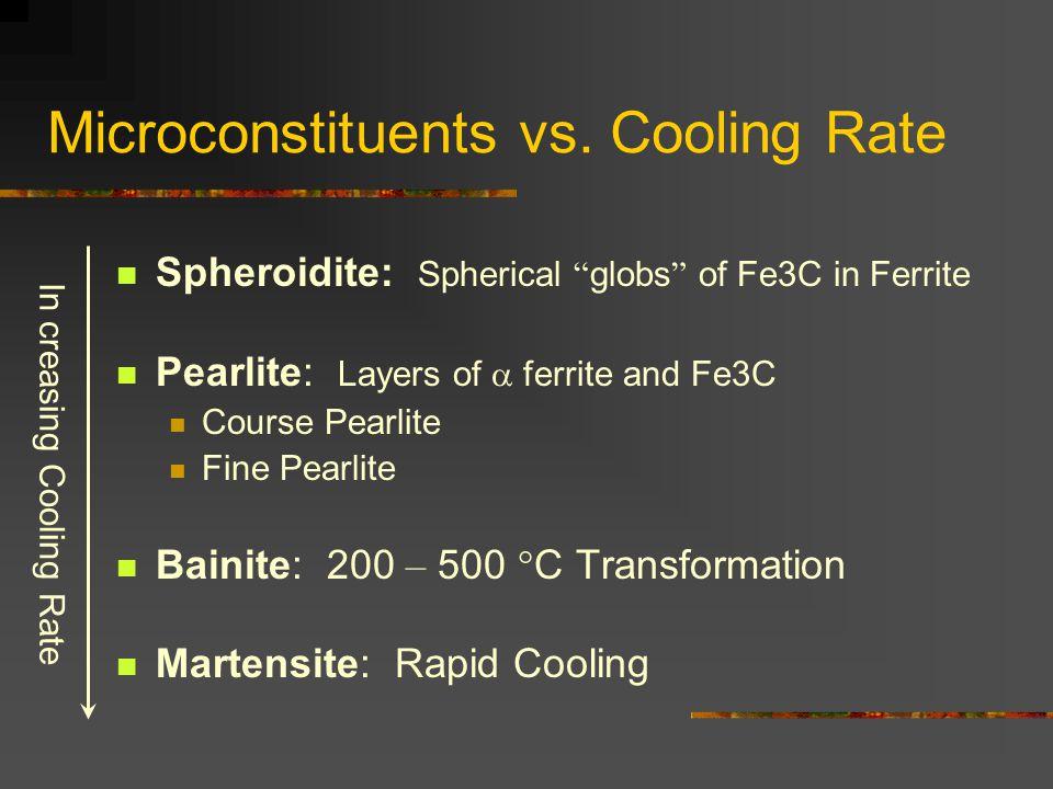 Microconstituents vs. Cooling Rate Spheroidite: Spherical globs of Fe3C in Ferrite Pearlite: Layers of ferrite and Fe3C Course Pearlite Fine Pearlite