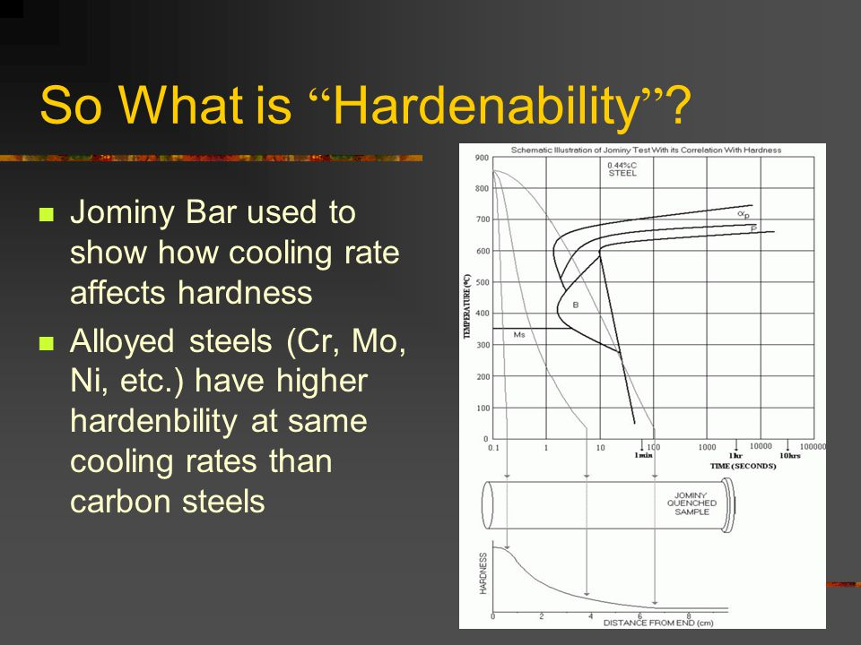 So What is Hardenability ? Jominy Bar used to show how cooling rate affects hardness Alloyed steels (Cr, Mo, Ni, etc.) have higher hardenbility at sam