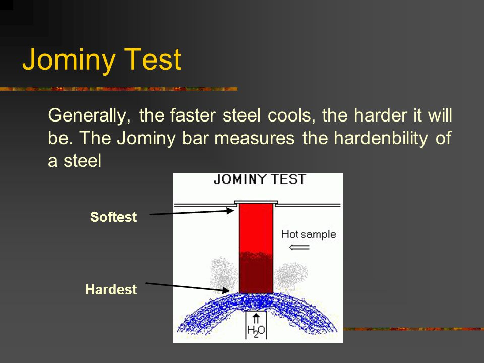 Jominy Test Generally, the faster steel cools, the harder it will be. The Jominy bar measures the hardenbility of a steel Softest Hardest