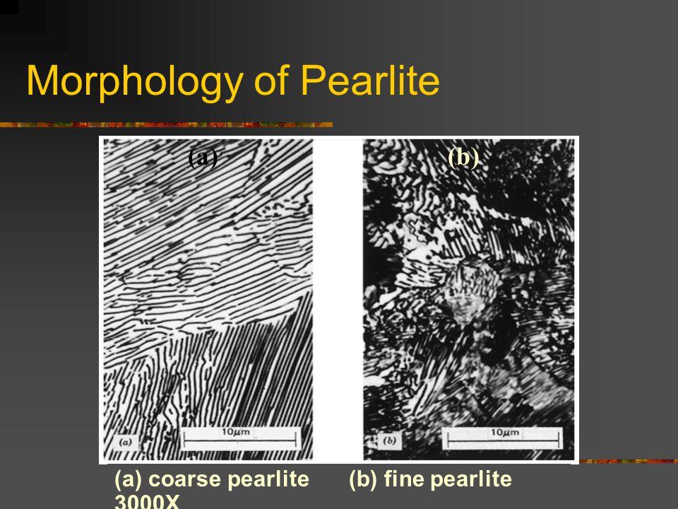 Morphology of Pearlite (a) coarse pearlite (b) fine pearlite 3000X (a)(b)