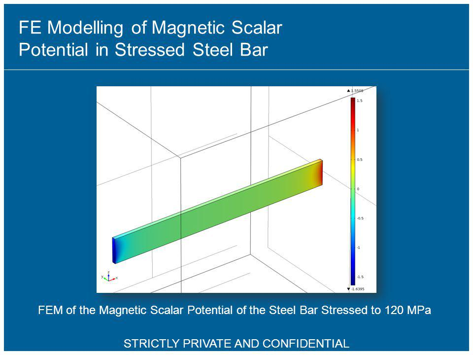 14 FE Modelling of Magnetic Scalar Potential in Stressed Steel Bar FEM of the Magnetic Scalar Potential of the Steel Bar Stressed to 120 MPa STRICTLY