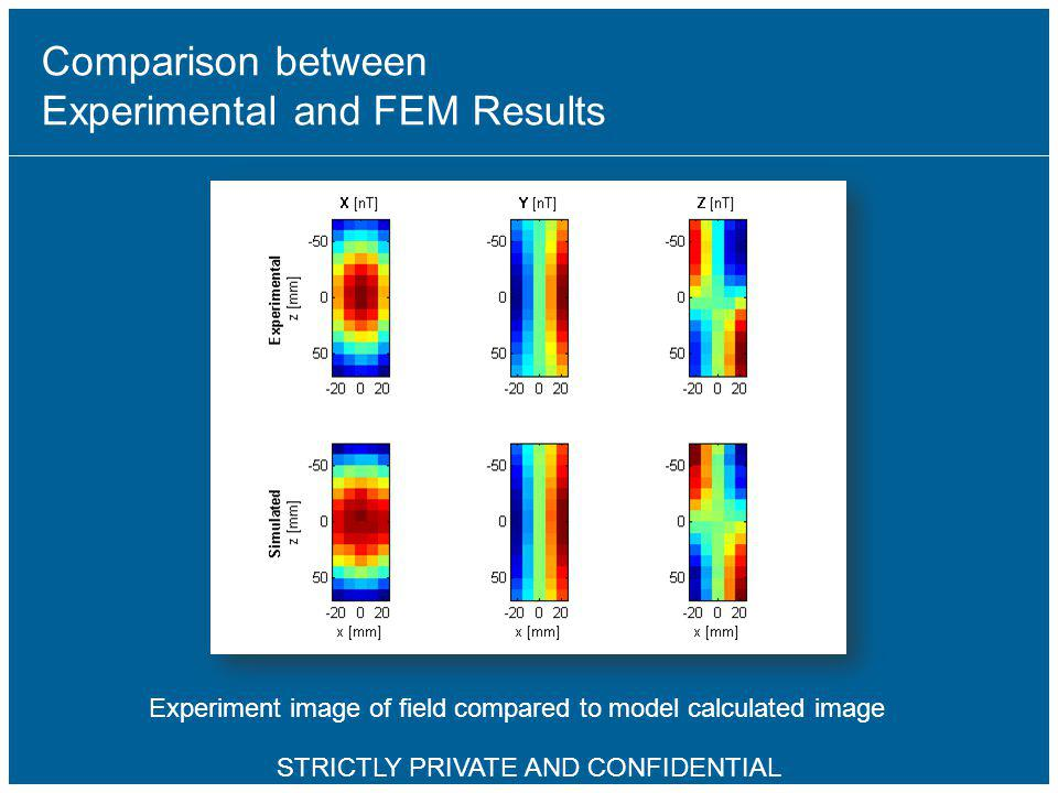 15 Comparison between Experimental and FEM Results Experiment image of field compared to model calculated image STRICTLY PRIVATE AND CONFIDENTIAL