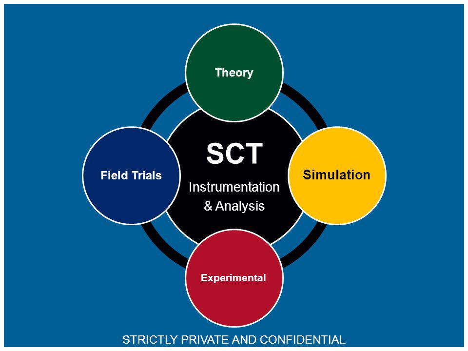 7 SCT Instrumentation & Analysis Theory Simulation Experimental Field Trials STRICTLY PRIVATE AND CONFIDENTIAL