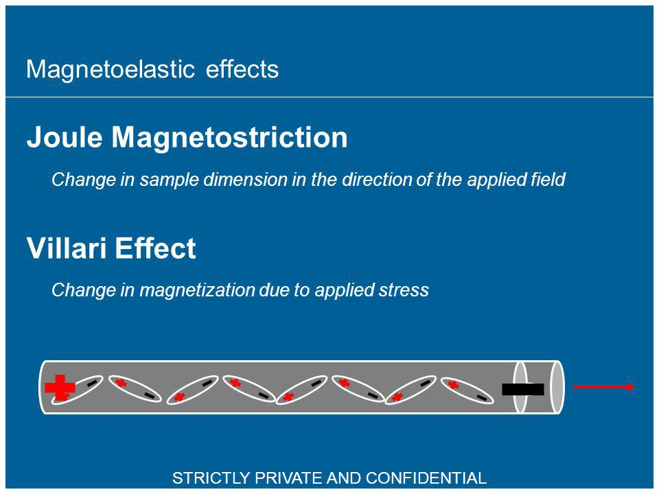 8 Magnetoelastic effects Joule Magnetostriction Change in sample dimension in the direction of the applied field Villari Effect Change in magnetizatio