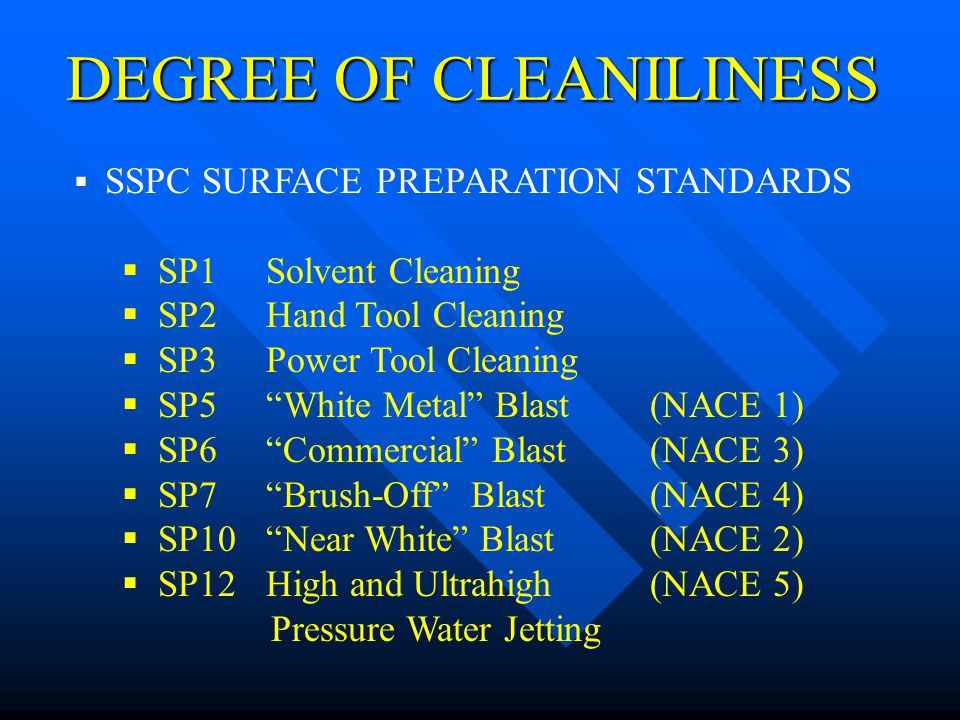 DEGREE OF CLEANILINESS SSPC SURFACE PREPARATION STANDARDS SP1Solvent Cleaning SP2Hand Tool Cleaning SP3Power Tool Cleaning SP5White Metal Blast(NACE 1