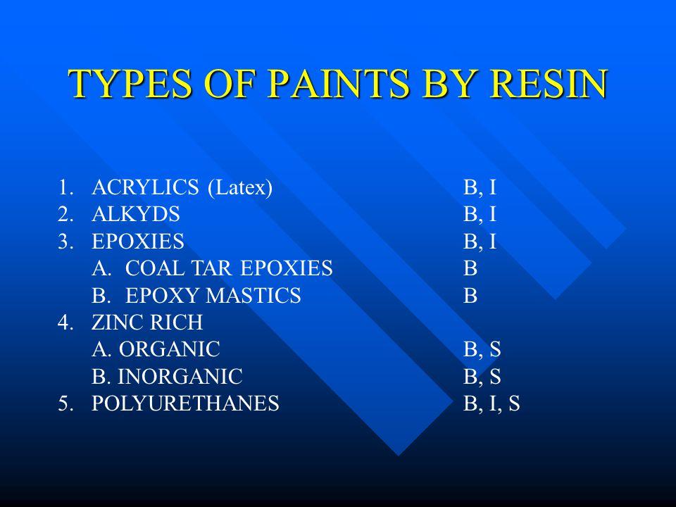 TYPES OF PAINTS BY RESIN 1.ACRYLICS (Latex)B, I 2.ALKYDSB, I 3.EPOXIESB, I A.COAL TAR EPOXIESB B.EPOXY MASTICSB 4.ZINC RICH A. ORGANICB, S B. INORGANI