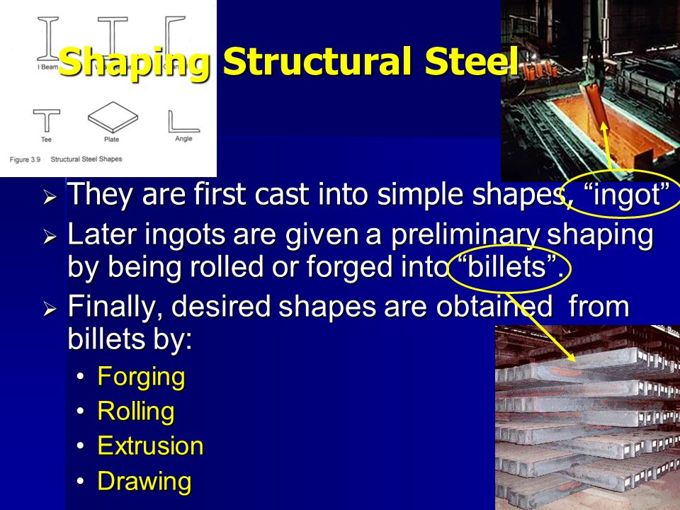 They are first cast into simple shapes, ingot They are first cast into simple shapes, ingot Later ingots are given a preliminary shaping by being roll