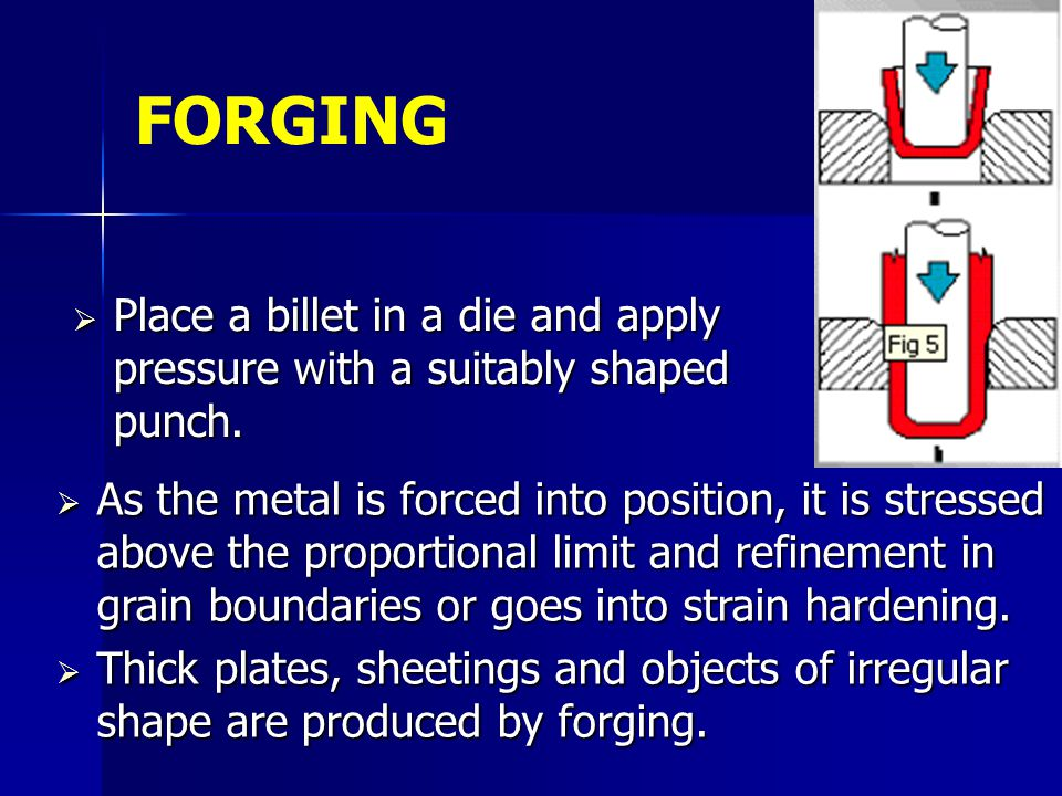 FORGING Place a billet in a die and apply pressure with a suitably shaped punch. Place a billet in a die and apply pressure with a suitably shaped pun