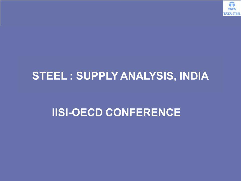 15 STEEL : SUPPLY ANALYSIS, INDIA IISI-OECD CONFERENCE