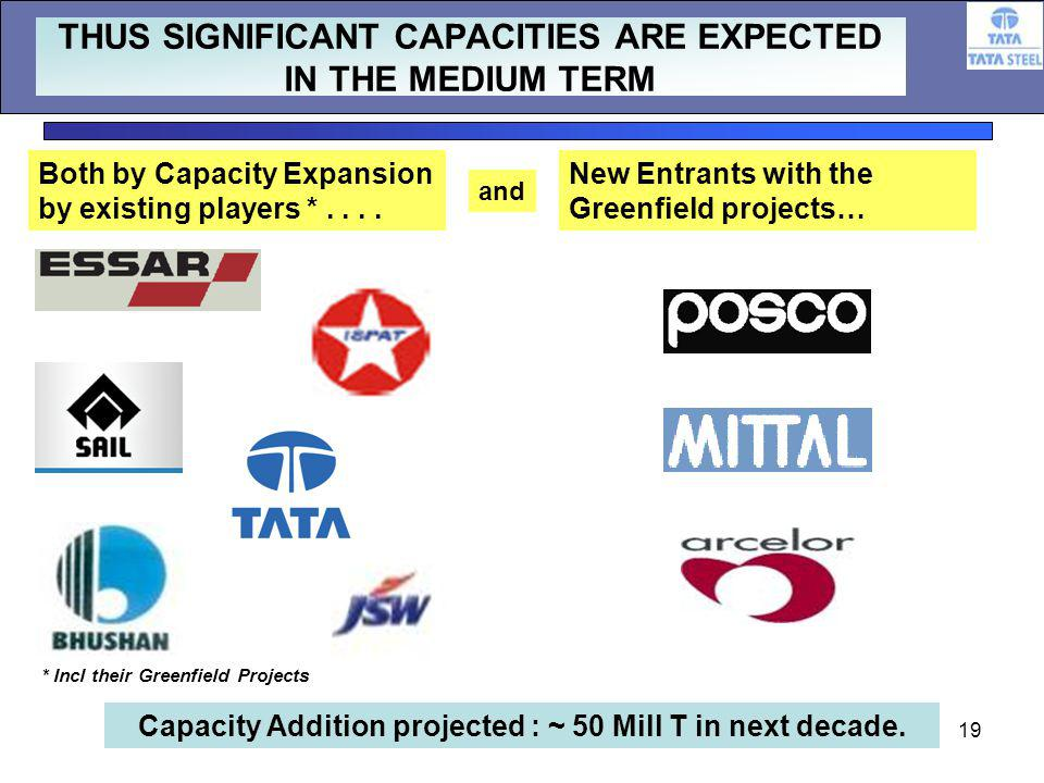 19 THUS SIGNIFICANT CAPACITIES ARE EXPECTED IN THE MEDIUM TERM Both by Capacity Expansion by existing players *....