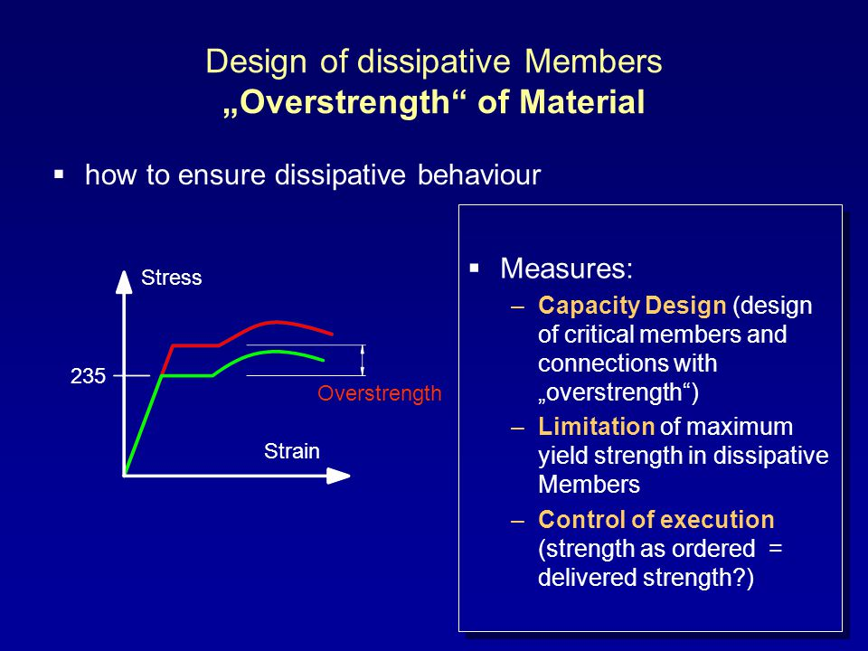 Design of dissipative Members Overstrength of Material how to ensure dissipative behaviour Stress Strain 235 Overstrength Measures: –Capacity Design (design of critical members and connections with overstrength) –Limitation of maximum yield strength in dissipative Members –Control of execution (strength as ordered = delivered strength?) Measures: –Capacity Design (design of critical members and connections with overstrength) –Limitation of maximum yield strength in dissipative Members –Control of execution (strength as ordered = delivered strength?)