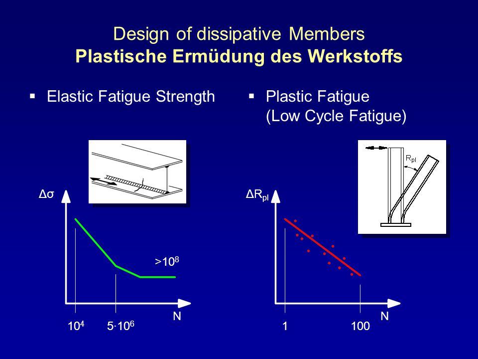 Design of dissipative Members Plastische Ermüdung des Werkstoffs Elastic Fatigue Strength Plastic Fatigue (Low Cycle Fatigue) Δσ 10 4 5·10 6 >10 8 N 1100 N ΔR pl