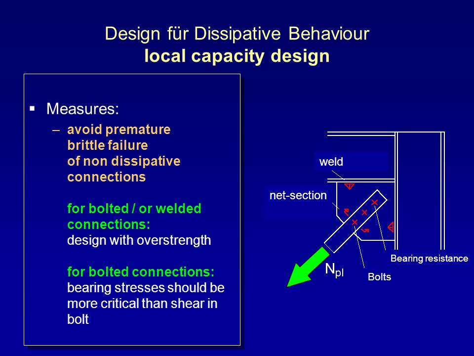 Design für Dissipative Behaviour local capacity design Measures: –avoid premature brittle failure of non dissipative connections for bolted / or welded connections: design with overstrength for bolted connections: bearing stresses should be more critical than shear in bolt Measures: –avoid premature brittle failure of non dissipative connections for bolted / or welded connections: design with overstrength for bolted connections: bearing stresses should be more critical than shear in bolt weld net-section Bolts Bearing resistance