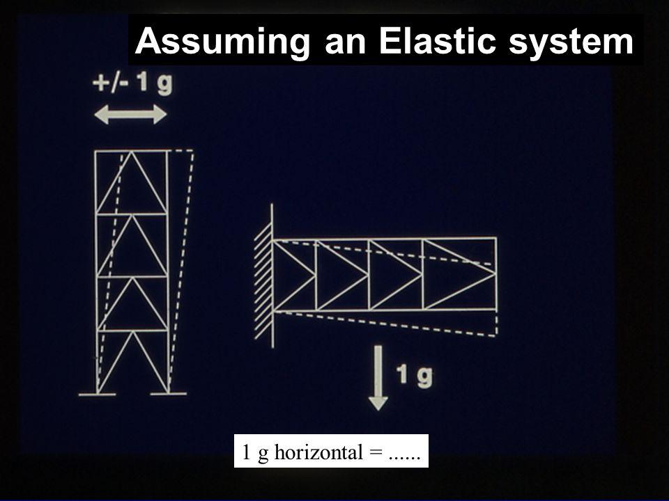 1 g horizontal =...... Assuming an Elastic system