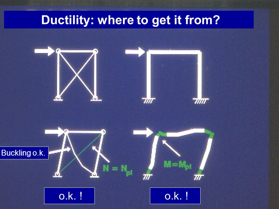 Ductility: where to get it from? o.k. ! Buckling o.k.