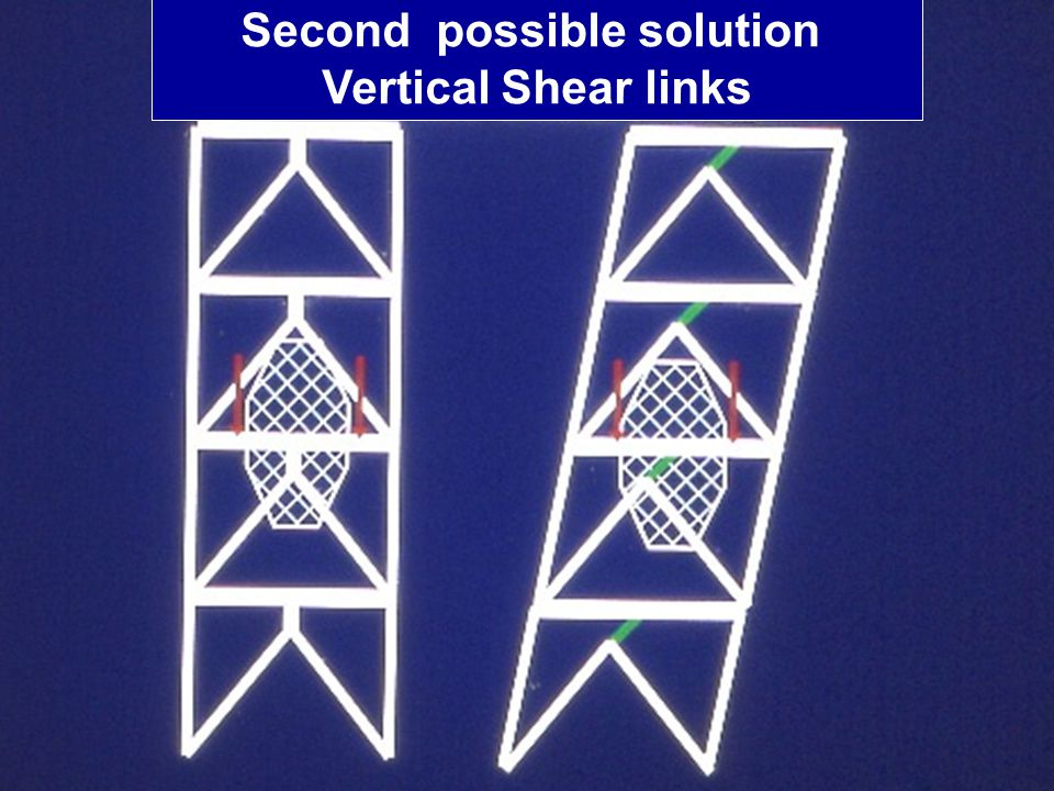 Second possible solution Vertical Shear links