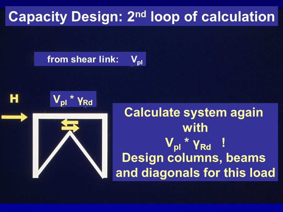 Capacity Design: 2 nd loop of calculation from shear link: V pl Calculate system again with V pl * γ Rd ! Design columns, beams and diagonals for this