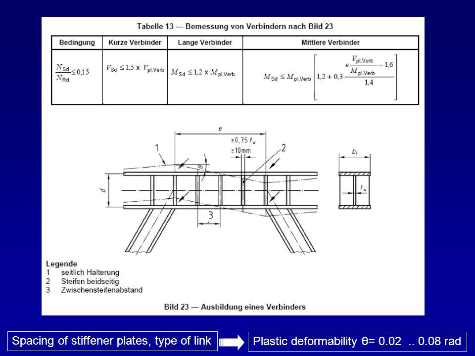 Spacing of stiffener plates, type of link Plastic deformability θ= 0.02.. 0.08 rad