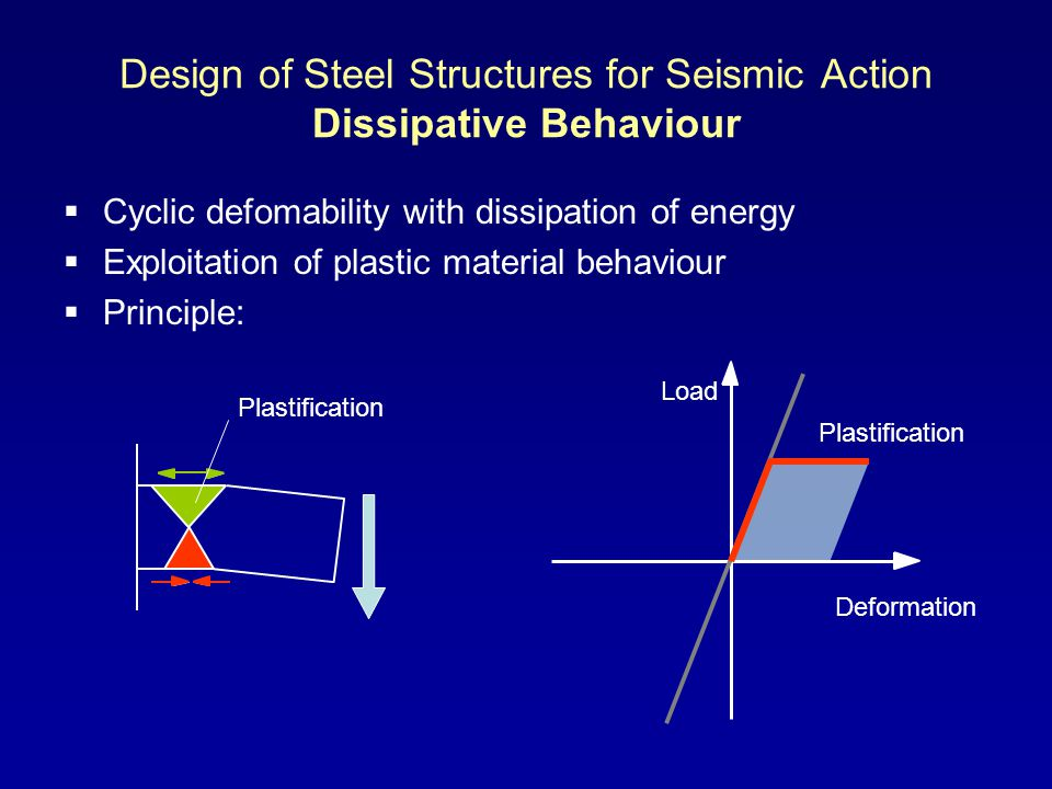 Design of Steel Structures for Seismic Action Dissipative Behaviour Load Deformation Plastification Cyclic defomability with dissipation of energy Exploitation of plastic material behaviour Principle: