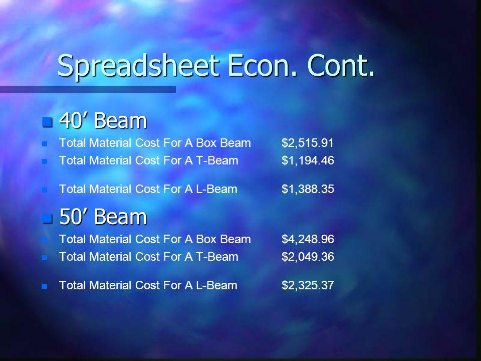 Spreadsheet Econ.Cont.