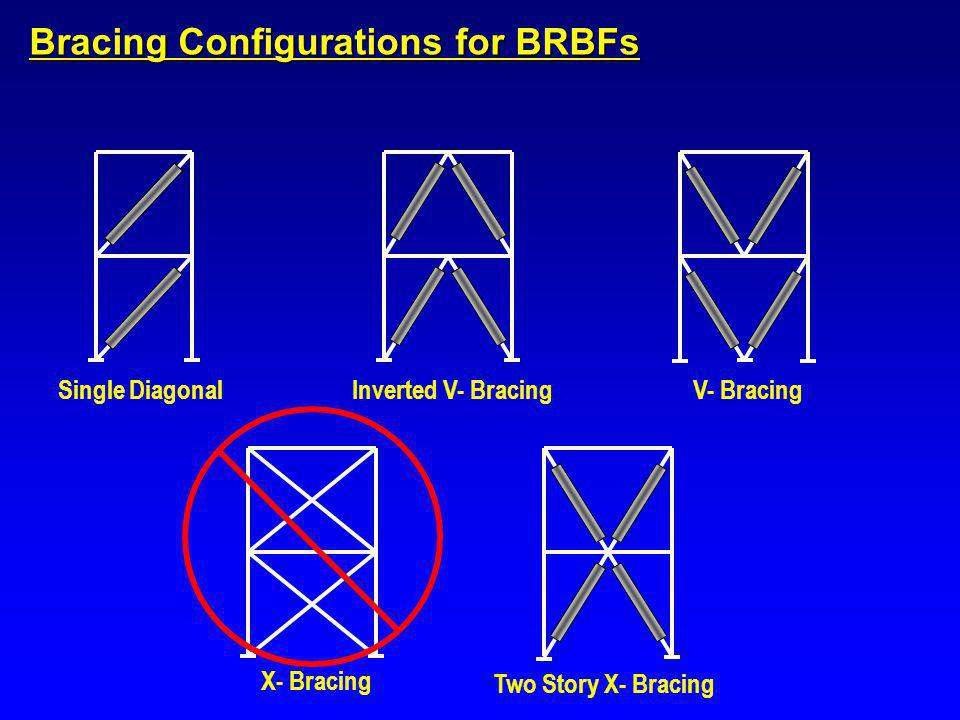 Bracing Configurations for BRBFs Single DiagonalInverted V- BracingV- Bracing X- Bracing Two Story X- Bracing