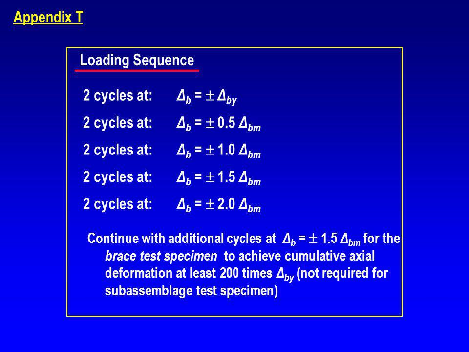 Appendix T Loading Sequence 2 cycles at: Δ b = Δ by 2 cycles at: Δ b = 0.5 Δ bm 2 cycles at: Δ b = 1.0 Δ bm 2 cycles at: Δ b = 1.5 Δ bm 2 cycles at: Δ