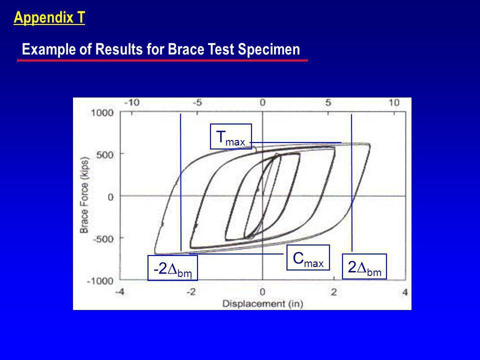 Appendix T Example of Results for Brace Test Specimen C max T max - 2 bm 2 bm