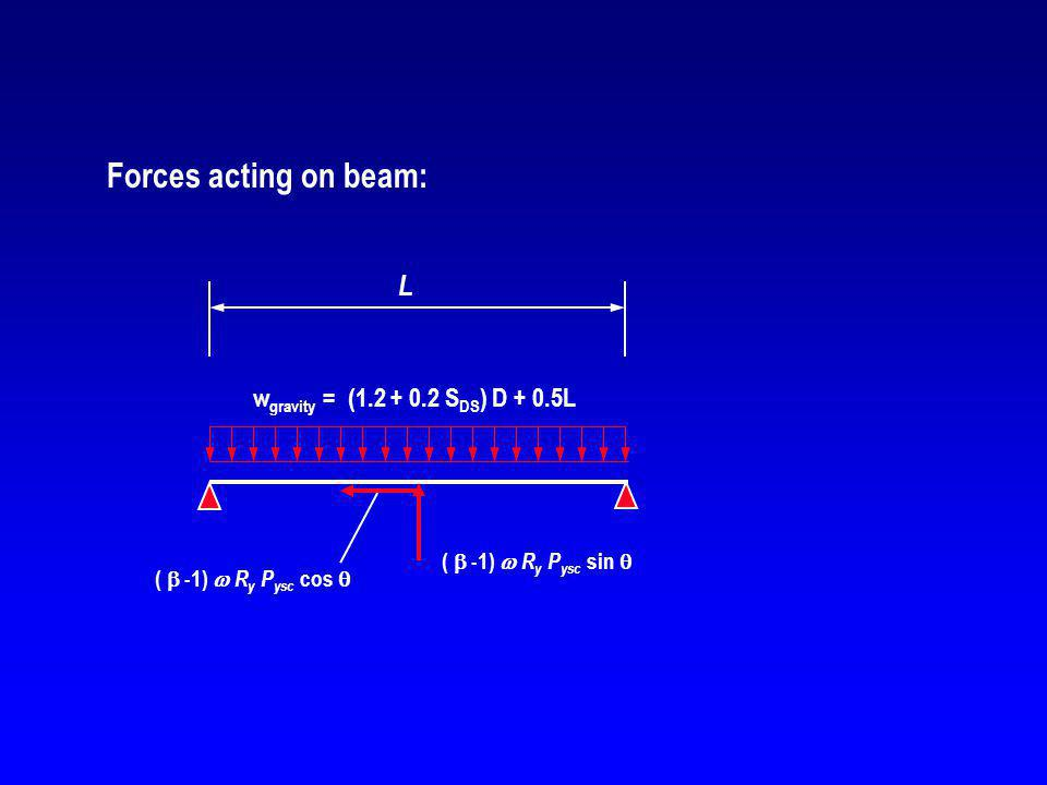 w gravity = (1.2 + 0.2 S DS ) D + 0.5L L ( -1) R y P ysc sin Forces acting on beam: ( -1) R y P ysc cos