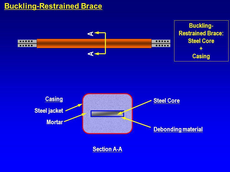 Buckling-Restrained Brace Buckling- Restrained Brace: Steel Core + Casing A A Section A-A Steel Core Debonding material Casing Steel jacket Mortar