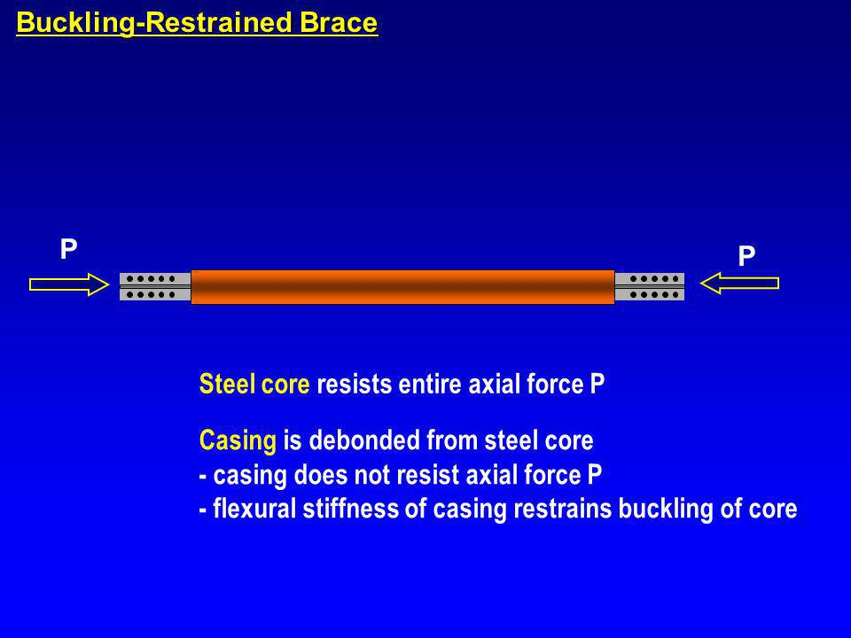 Buckling-Restrained Brace P P Steel core resists entire axial force P Casing is debonded from steel core - casing does not resist axial force P - flex