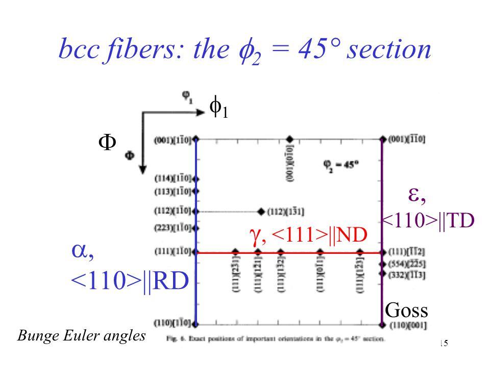 14 Fiber Texture in bcc Metals