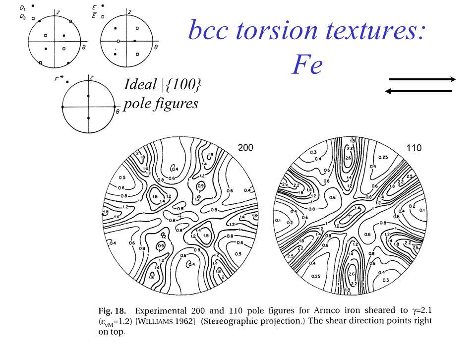 29 {100} Pole figures Montheillet et al., Acta metall., 33, 705, 1985 fcc bcc