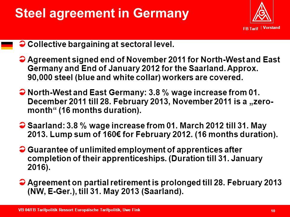 Vorstand FB Tarif 10 VB 04/FB Tarifpolitik Ressort Europäische Tarifpolitik, Uwe Fink Steel agreement in Germany Collective bargaining at sectoral level.