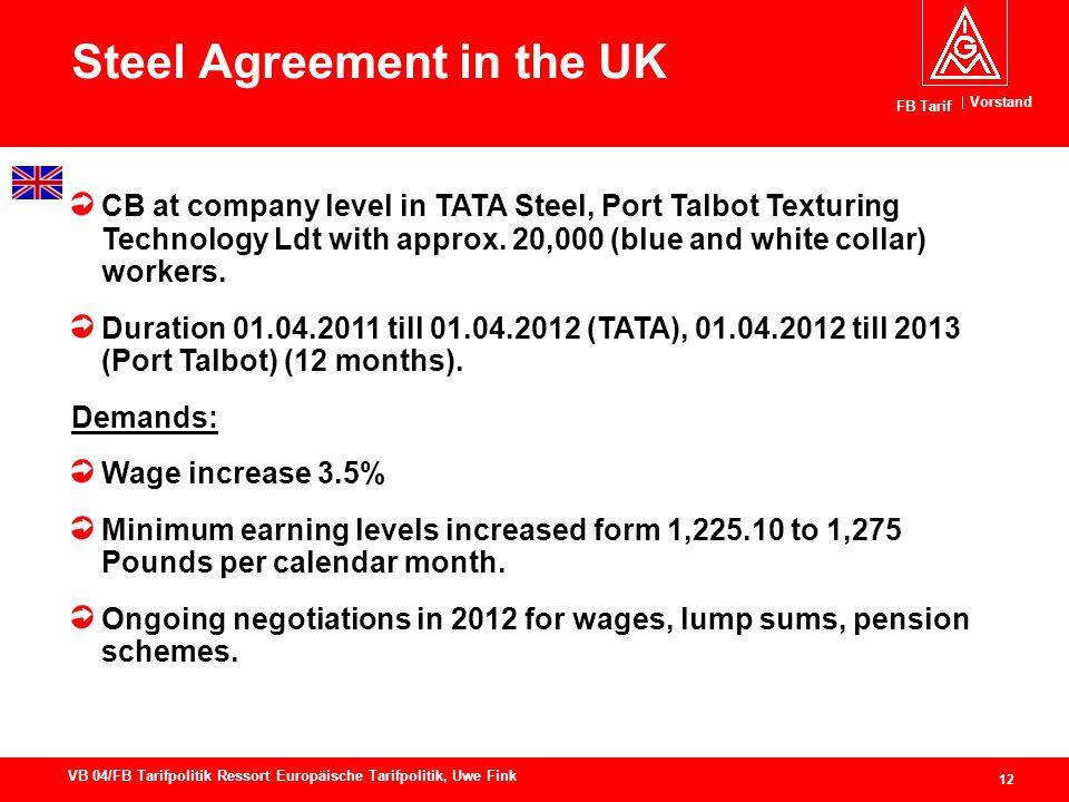 Vorstand FB Tarif 12 VB 04/FB Tarifpolitik Ressort Europäische Tarifpolitik, Uwe Fink Steel Agreement in the UK CB at company level in TATA Steel, Port Talbot Texturing Technology Ldt with approx.