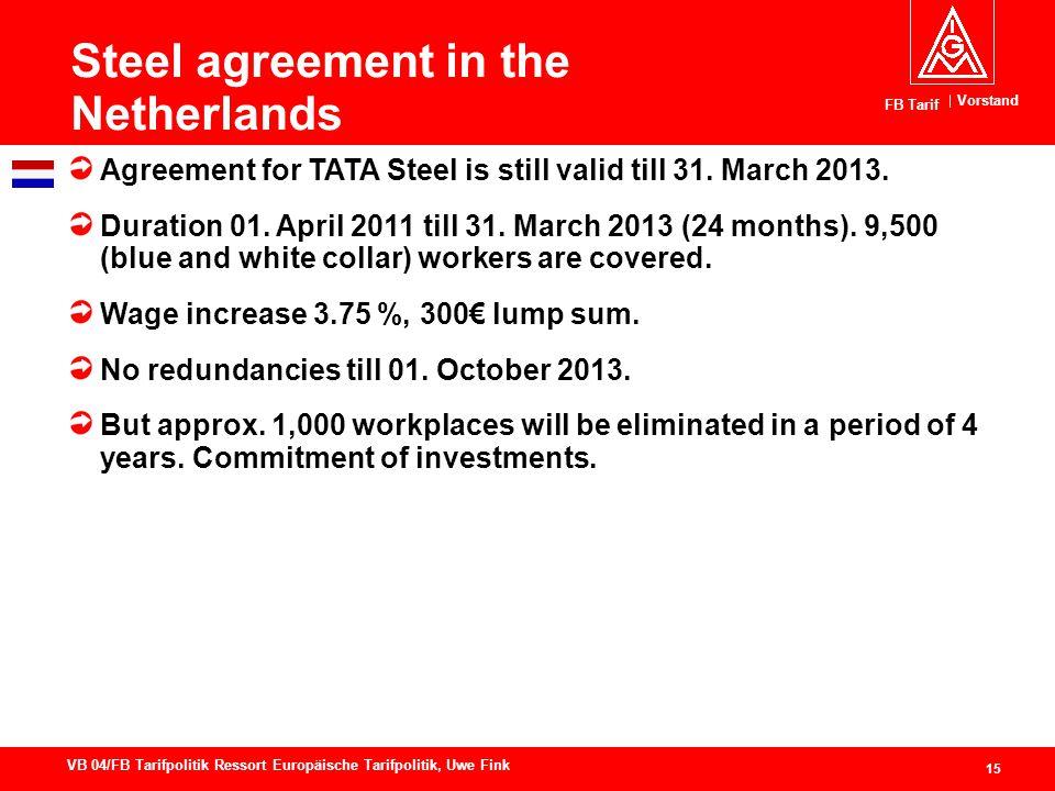 Vorstand FB Tarif 15 VB 04/FB Tarifpolitik Ressort Europäische Tarifpolitik, Uwe Fink Steel agreement in the Netherlands Agreement for TATA Steel is still valid till 31.