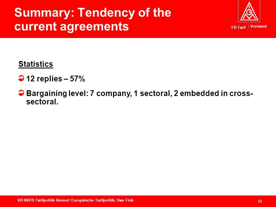Vorstand FB Tarif 22 VB 04/FB Tarifpolitik Ressort Europäische Tarifpolitik, Uwe Fink Summary: Tendency of the current agreements Statistics 12 replies – 57% Bargaining level: 7 company, 1 sectoral, 2 embedded in cross- sectoral.