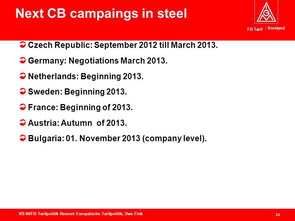 Vorstand FB Tarif 24 VB 04/FB Tarifpolitik Ressort Europäische Tarifpolitik, Uwe Fink Next CB campaings in steel Czech Republic: September 2012 till March 2013.