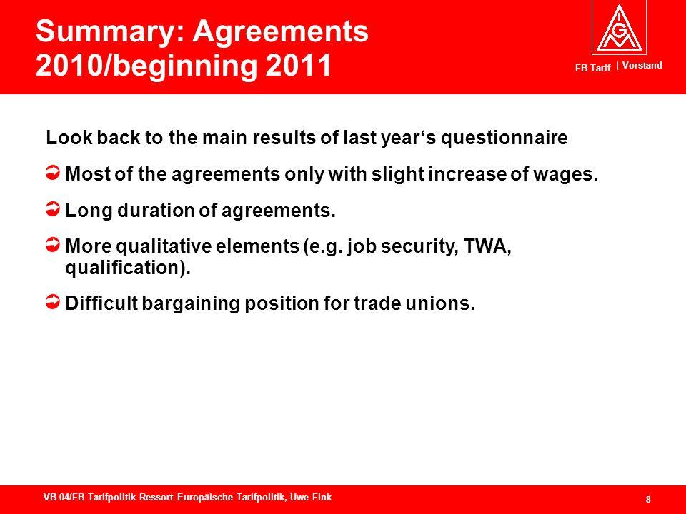 Vorstand FB Tarif 8 VB 04/FB Tarifpolitik Ressort Europäische Tarifpolitik, Uwe Fink Summary: Agreements 2010/beginning 2011 Look back to the main res