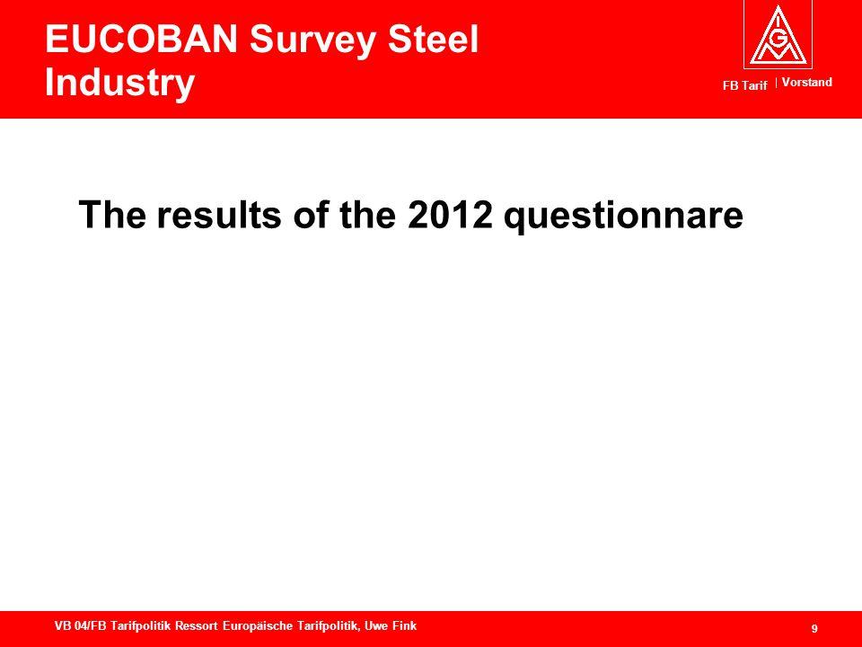 Vorstand FB Tarif 9 VB 04/FB Tarifpolitik Ressort Europäische Tarifpolitik, Uwe Fink EUCOBAN Survey Steel Industry The results of the 2012 questionnare