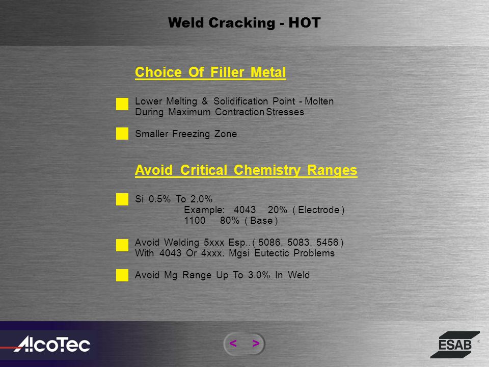 <> Hot Weld Cracking Hot Cracking On 2014 Base Alloy Plate Adjacent To A Gas Tungsten Arc (GTA) Welded 4043 Alloy Fillet