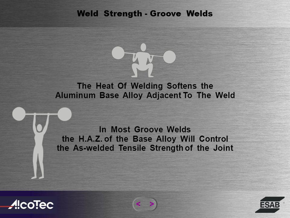 Dilution Effect On Weld Composition <> 60% Filler Metal 40% Base Metal 20% Filler Metal 80% Base Metal 1.7% Mg 3.2% Mg Base Plate 6061Filler Metal 535