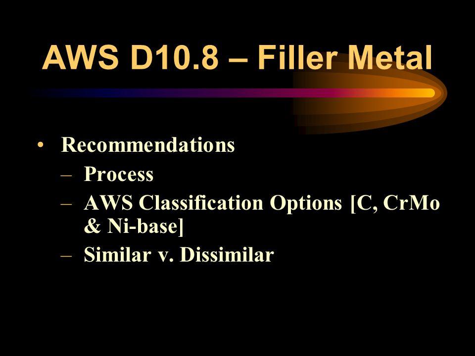 AWS D10.8 – Base Metals C-Steel C-Mo 1-1/4Cr-Mo 2-1/4Cr-Mo 5Cr-Mo 7Cr-Mo 9Cr-Mo (Standard Grade Only)