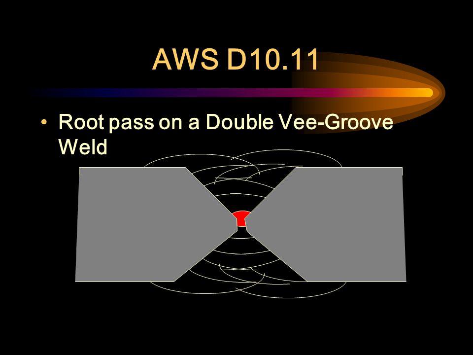AWS D10.11 Root pass on a Socket Weld