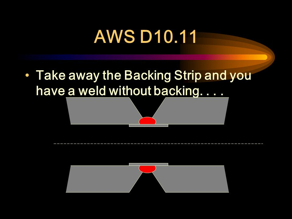 AWS D10.11 All of these Root Passes are on backing