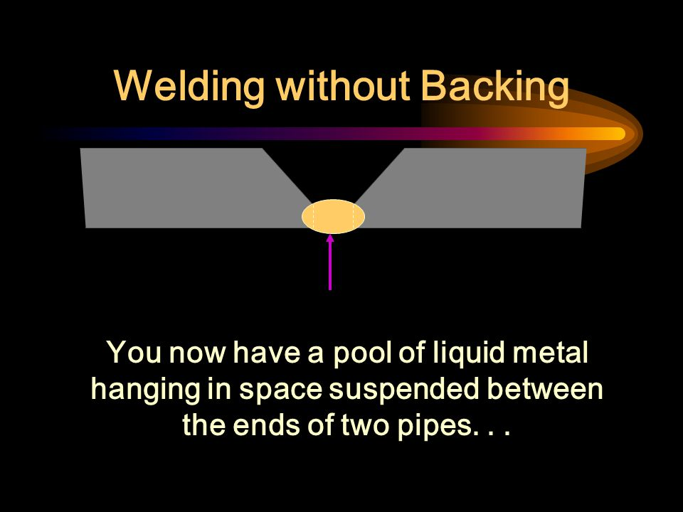 AWS D10.11 Take away the Backing Strip and you have a weld without backing....